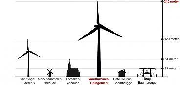 https://noord-holland.sp.nl/nieuws/2021/06/van-fossiele-naar-duurzame-energie-niet-ten-koste-van-de-volksgezondheid